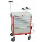 Un chariot d'urgence - Energie médical